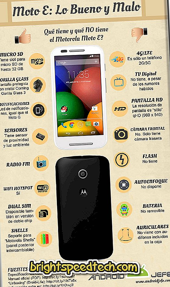 Moto E: The Good and the Bad [Infographics]